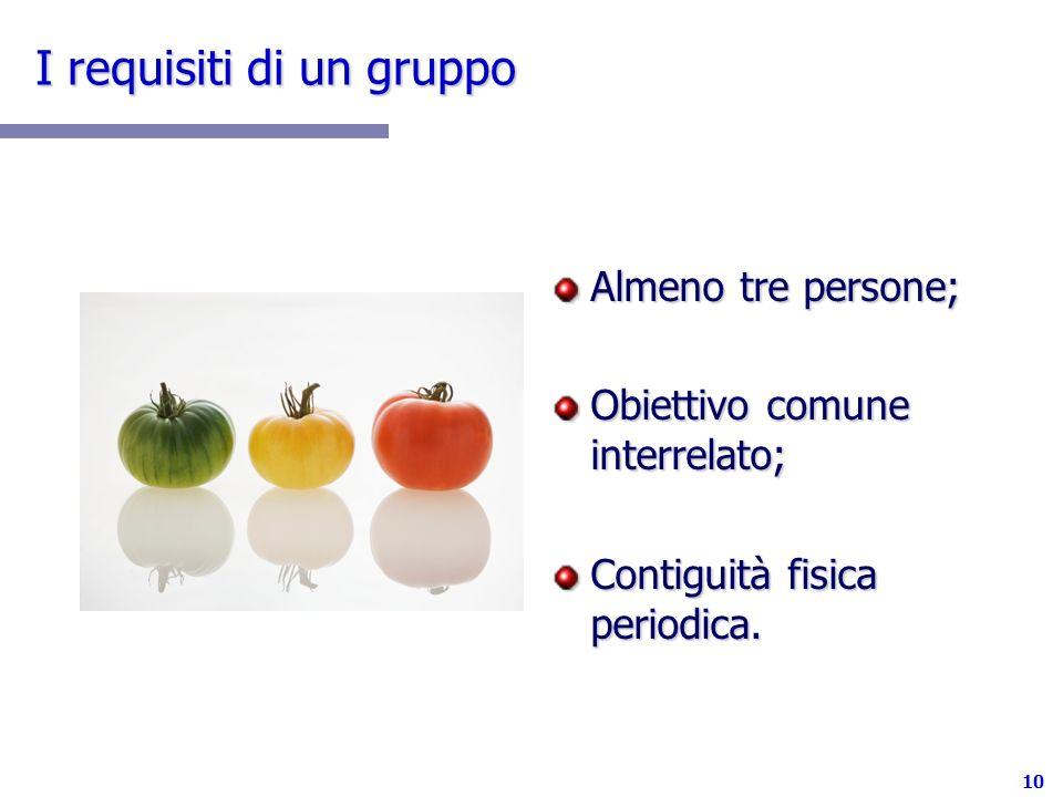 10 I requisiti di un gruppo Almeno tre persone; Obiettivo comune interrelato; Contiguità fisica periodica.