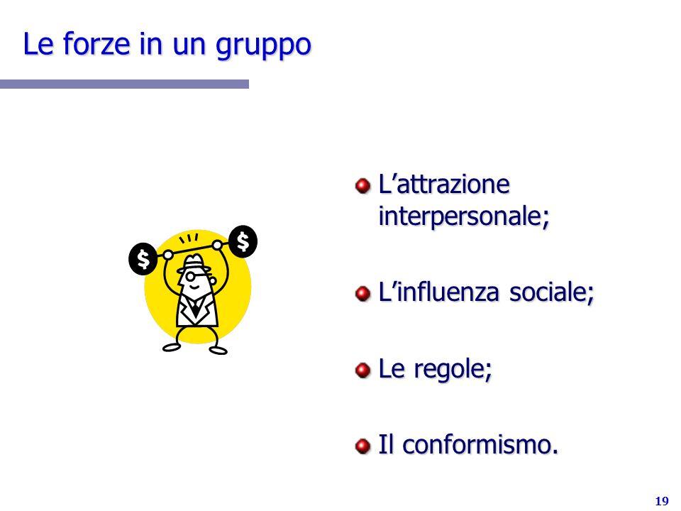 19 Le forze in un gruppo Lattrazione interpersonale; Linfluenza sociale; Le regole; Il conformismo.