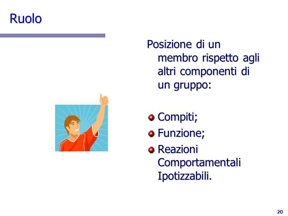 20Ruolo Posizione di un membro rispetto agli altri componenti di un gruppo: Compiti;Funzione; Reazioni Comportamentali Ipotizzabili.