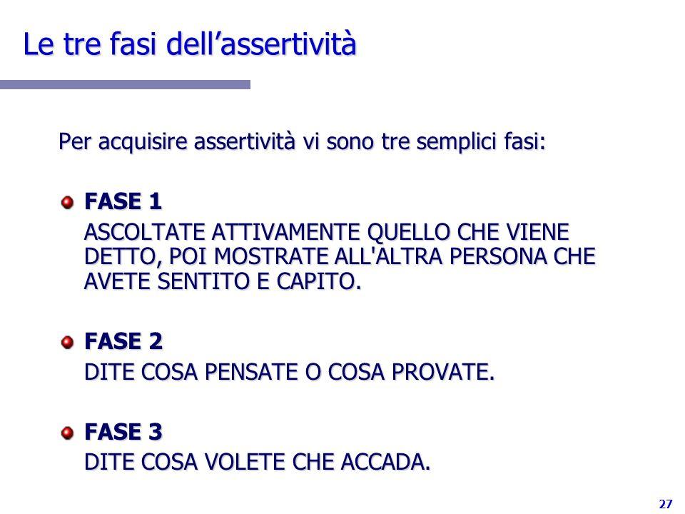 27 Le tre fasi dellassertività Per acquisire assertività vi sono tre semplici fasi: FASE 1 ASCOLTATE ATTIVAMENTE QUELLO CHE VIENE DETTO, POI MOSTRATE