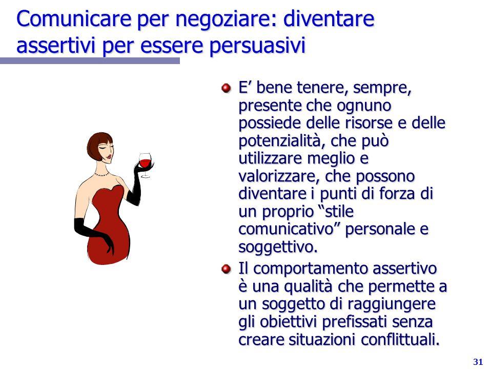 31 Comunicare per negoziare: diventare assertivi per essere persuasivi E bene tenere, sempre, presente che ognuno possiede delle risorse e delle poten