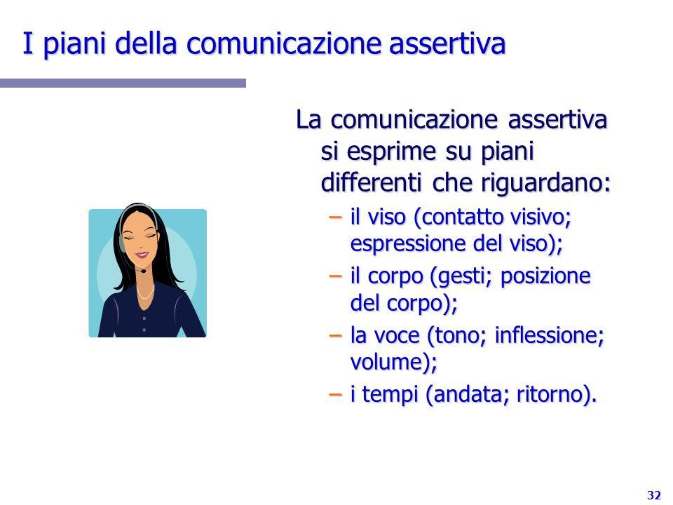 32 I piani della comunicazione assertiva La comunicazione assertiva si esprime su piani differenti che riguardano: –il viso (contatto visivo; espressi