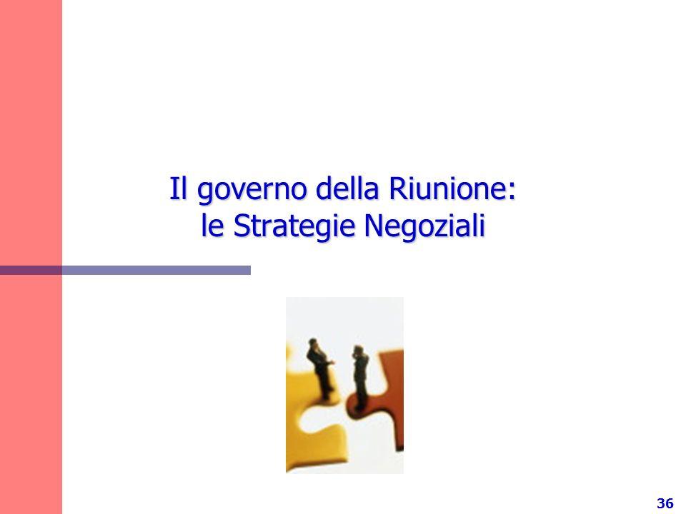 36 Il governo della Riunione: le Strategie Negoziali