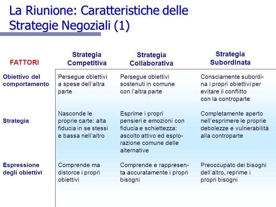 37 La Riunione: Caratteristiche delle Strategie Negoziali (1) Strategia Competitiva Strategia Collaborativa Strategia Subordinata FATTORI Obiettivo de