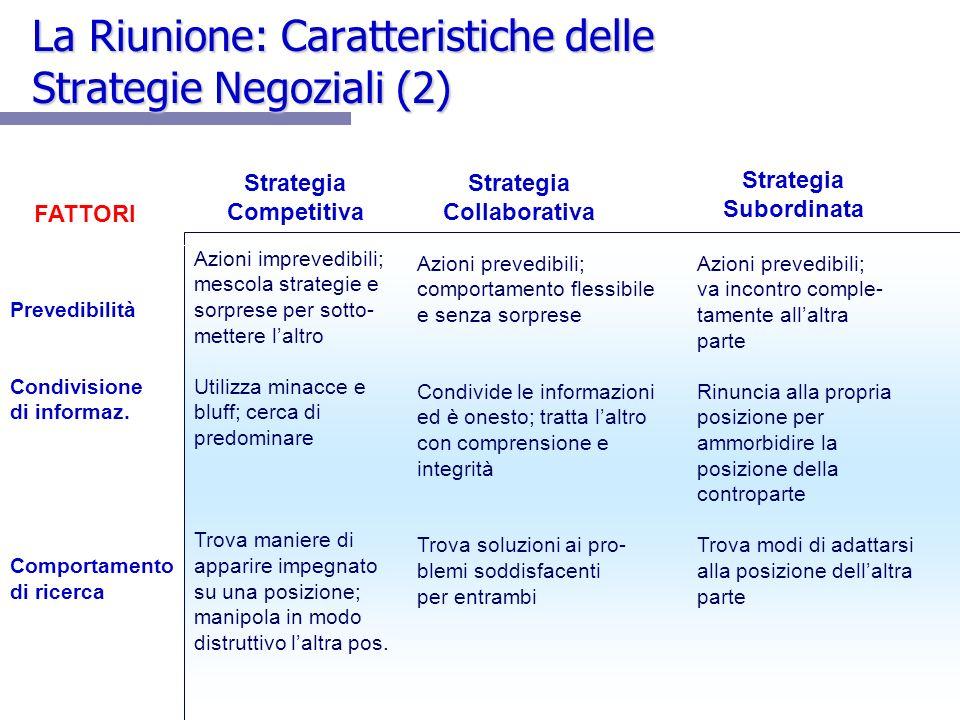 38 Strategia Competitiva Strategia Collaborativa Strategia Subordinata FATTORI Prevedibilità Condivisione di informaz. Comportamento di ricerca Azioni