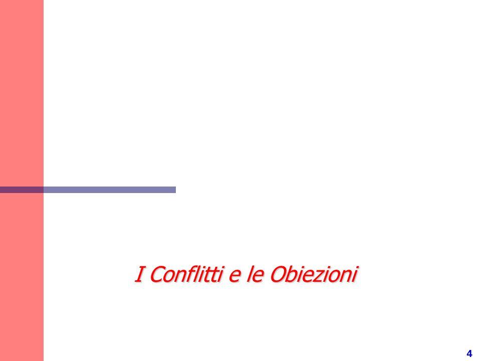 4 I Conflitti e le Obiezioni