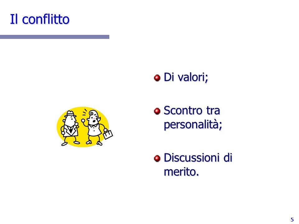 5 Il conflitto Di valori; Scontro tra personalità; Discussioni di merito.