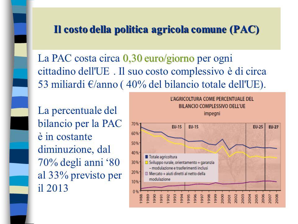 Il costo della politica agricola comune (PAC) L agricoltura: settore interamente finanziato è l unico settore interamente finanziato a carico del bilancio comunitario.