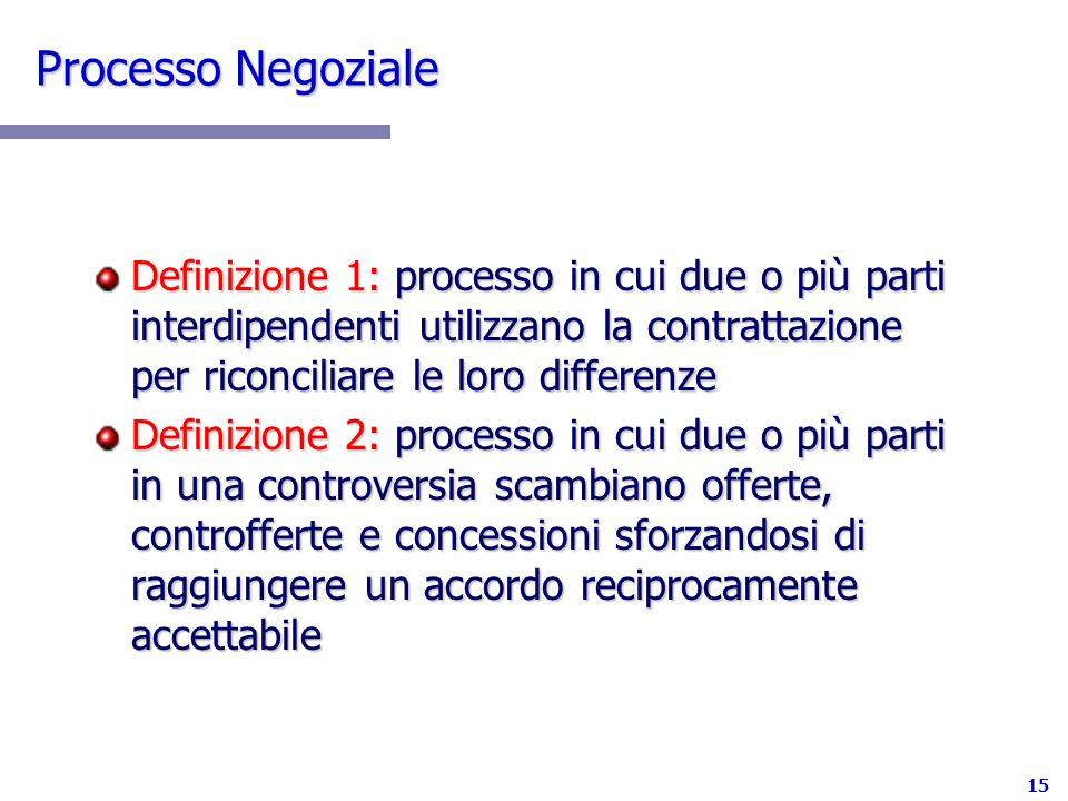 15 Processo Negoziale Definizione 1: processo in cui due o più parti interdipendenti utilizzano la contrattazione per riconciliare le loro differenze Definizione 2: processo in cui due o più parti in una controversia scambiano offerte, controfferte e concessioni sforzandosi di raggiungere un accordo reciprocamente accettabile