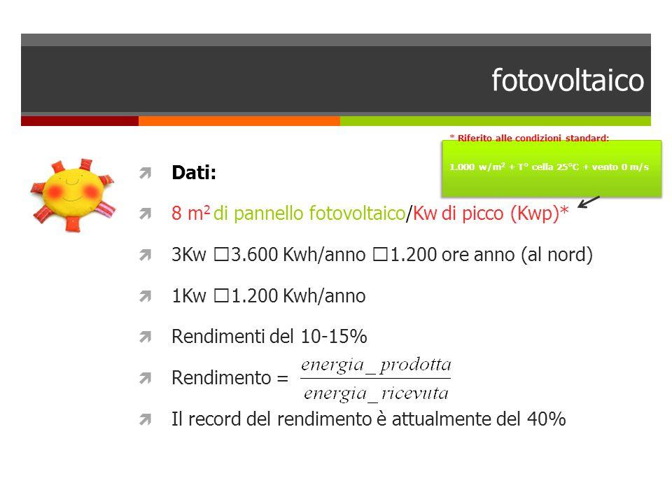 Dati: 8 m 2 di pannello fotovoltaico/Kw di picco (Kwp)* 3Kw 3.600 Kwh/anno 1.200 ore anno (al nord) 1Kw 1.200 Kwh/anno Rendimenti del 10-15% Rendiment