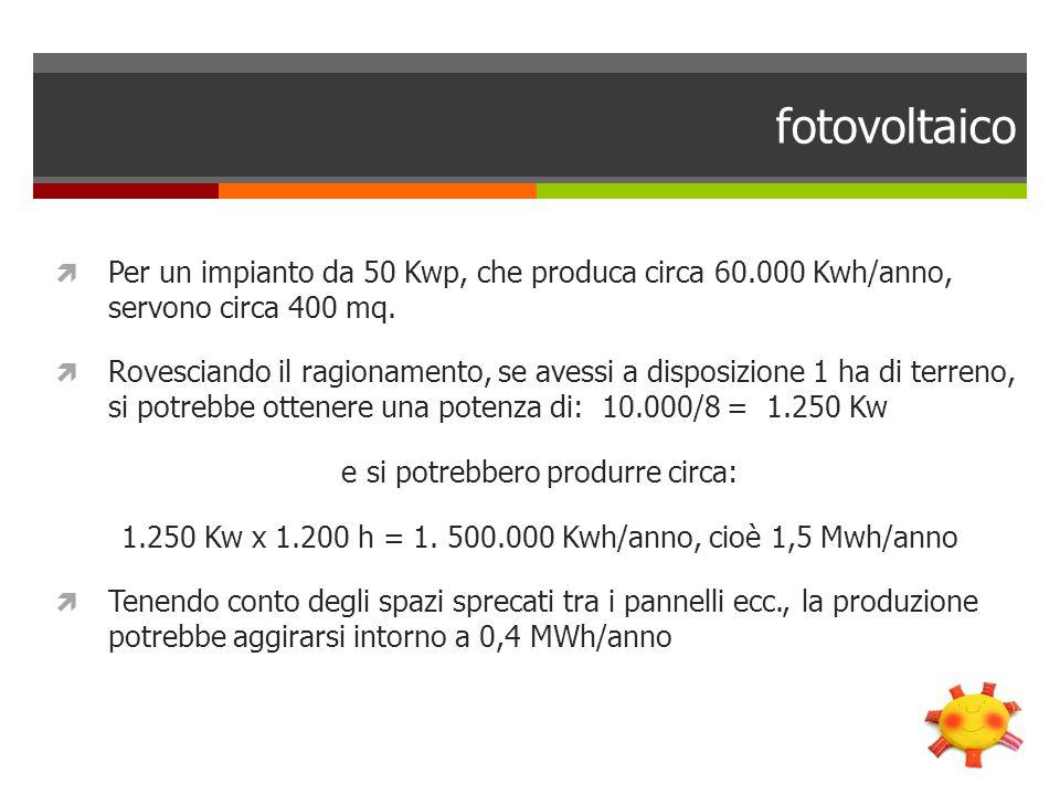 fotovoltaico Per un impianto da 50 Kwp, che produca circa 60.000 Kwh/anno, servono circa 400 mq. Rovesciando il ragionamento, se avessi a disposizione
