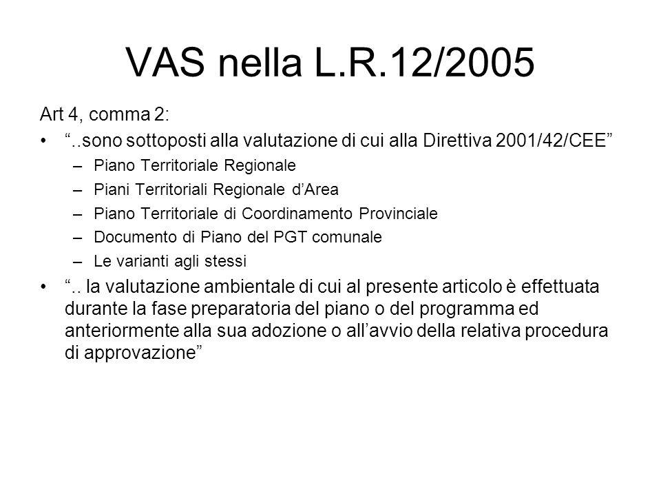 VAS nella L.R.12/2005 Art 4, comma 2:..sono sottoposti alla valutazione di cui alla Direttiva 2001/42/CEE –Piano Territoriale Regionale –Piani Territoriali Regionale dArea –Piano Territoriale di Coordinamento Provinciale –Documento di Piano del PGT comunale –Le varianti agli stessi..