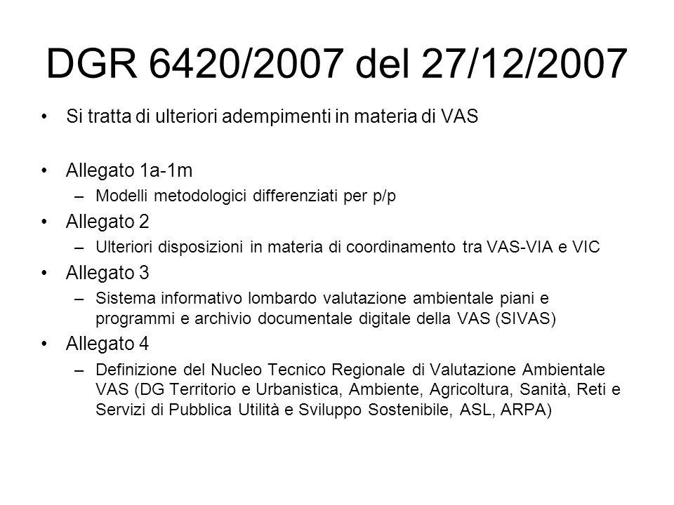 DGR 6420/2007 del 27/12/2007 Si tratta di ulteriori adempimenti in materia di VAS Allegato 1a-1m –Modelli metodologici differenziati per p/p Allegato 2 –Ulteriori disposizioni in materia di coordinamento tra VAS-VIA e VIC Allegato 3 –Sistema informativo lombardo valutazione ambientale piani e programmi e archivio documentale digitale della VAS (SIVAS) Allegato 4 –Definizione del Nucleo Tecnico Regionale di Valutazione Ambientale VAS (DG Territorio e Urbanistica, Ambiente, Agricoltura, Sanità, Reti e Servizi di Pubblica Utilità e Sviluppo Sostenibile, ASL, ARPA)