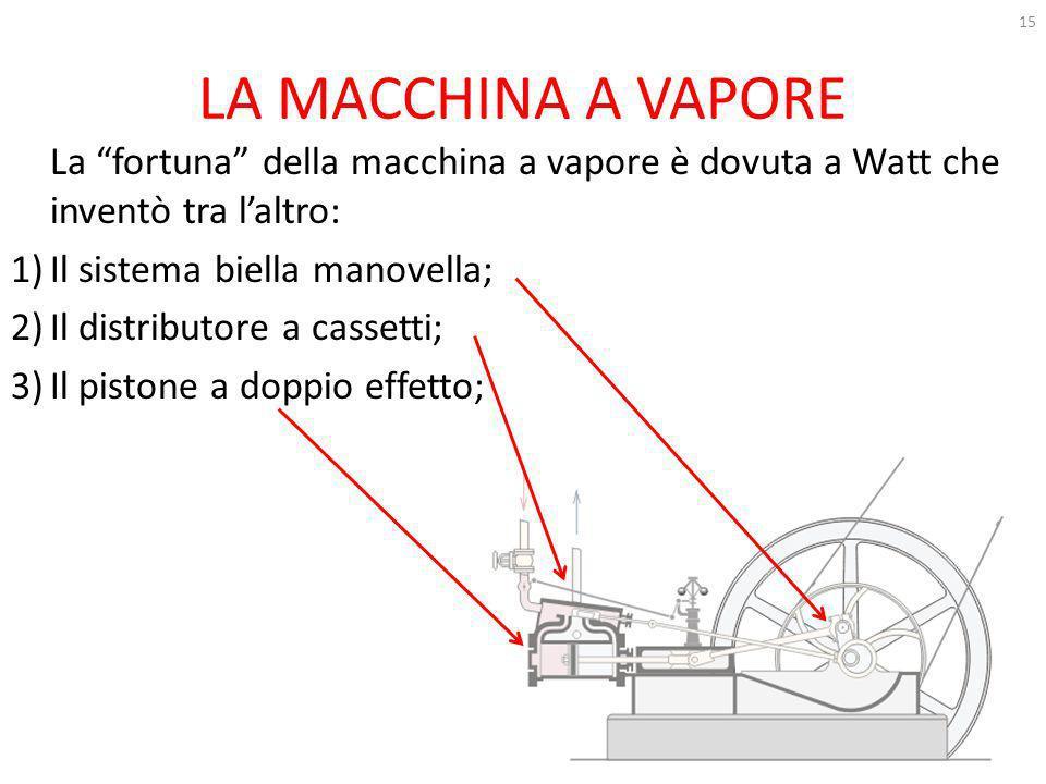 LA MACCHINA A VAPORE La fortuna della macchina a vapore è dovuta a Watt che inventò tra laltro: 1)Il sistema biella manovella; 2)Il distributore a cassetti; 3)Il pistone a doppio effetto; 15