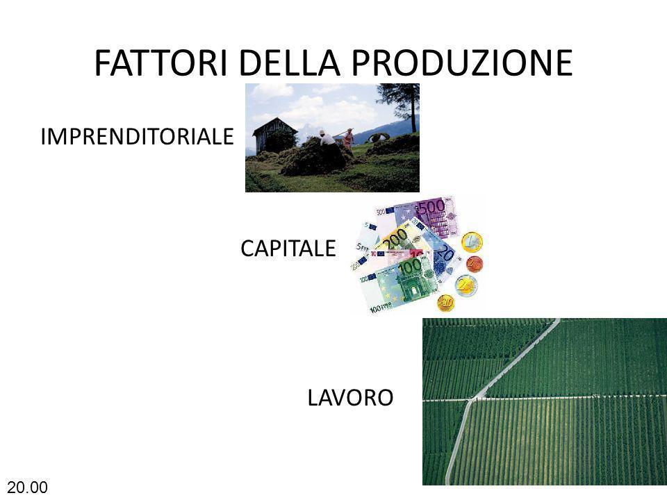 IMPRENDITORIALE CAPITALE LAVORO FATTORI DELLA PRODUZIONE 20.02