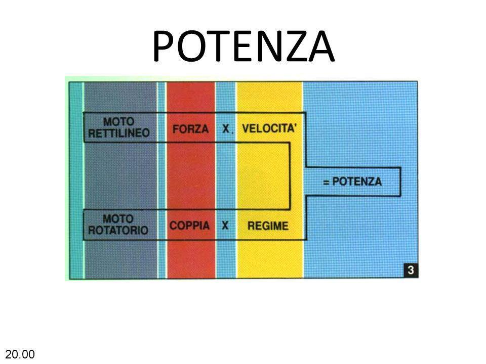 POTENZA 20.02