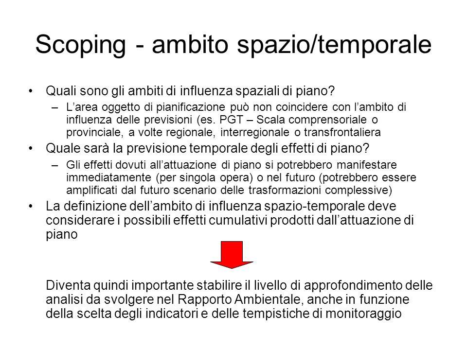 Scoping - ambito spazio/temporale Quali sono gli ambiti di influenza spaziali di piano? –Larea oggetto di pianificazione può non coincidere con lambit