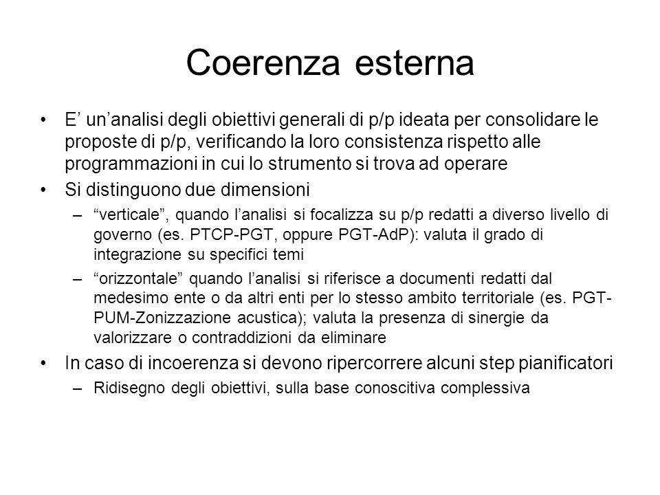 Coerenza esterna E unanalisi degli obiettivi generali di p/p ideata per consolidare le proposte di p/p, verificando la loro consistenza rispetto alle