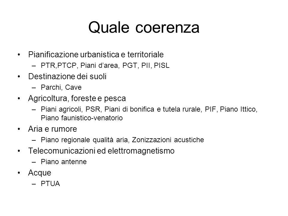 Quale coerenza Pianificazione urbanistica e territoriale –PTR,PTCP, Piani darea, PGT, PII, PISL Destinazione dei suoli –Parchi, Cave Agricoltura, fore