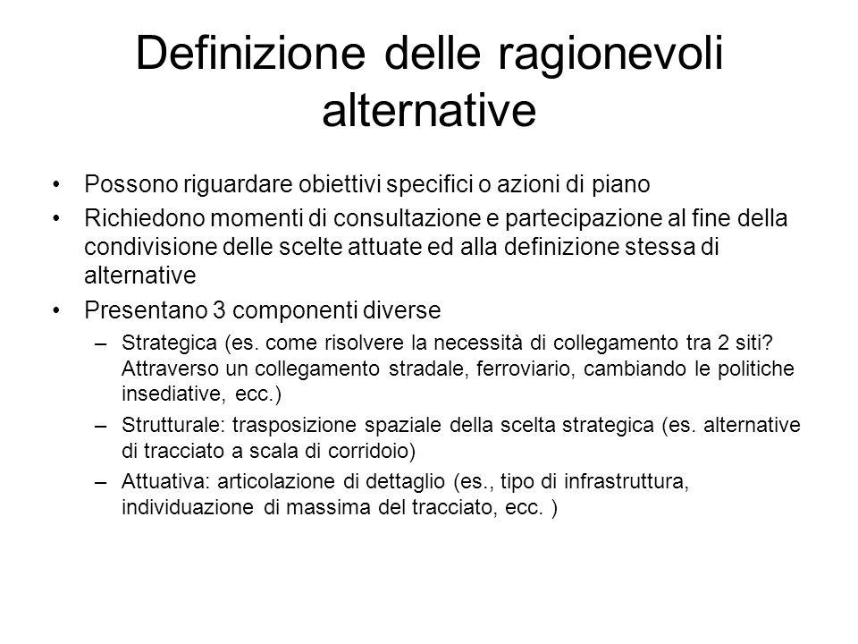 Definizione delle ragionevoli alternative Possono riguardare obiettivi specifici o azioni di piano Richiedono momenti di consultazione e partecipazion
