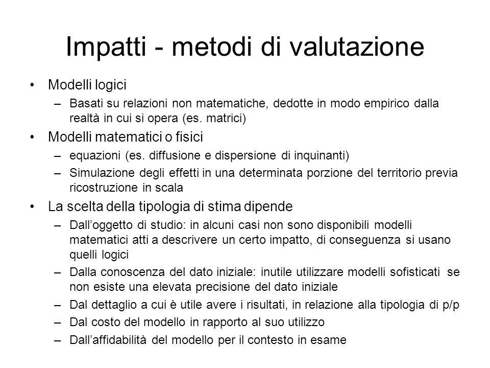 Impatti - metodi di valutazione Modelli logici –Basati su relazioni non matematiche, dedotte in modo empirico dalla realtà in cui si opera (es. matric