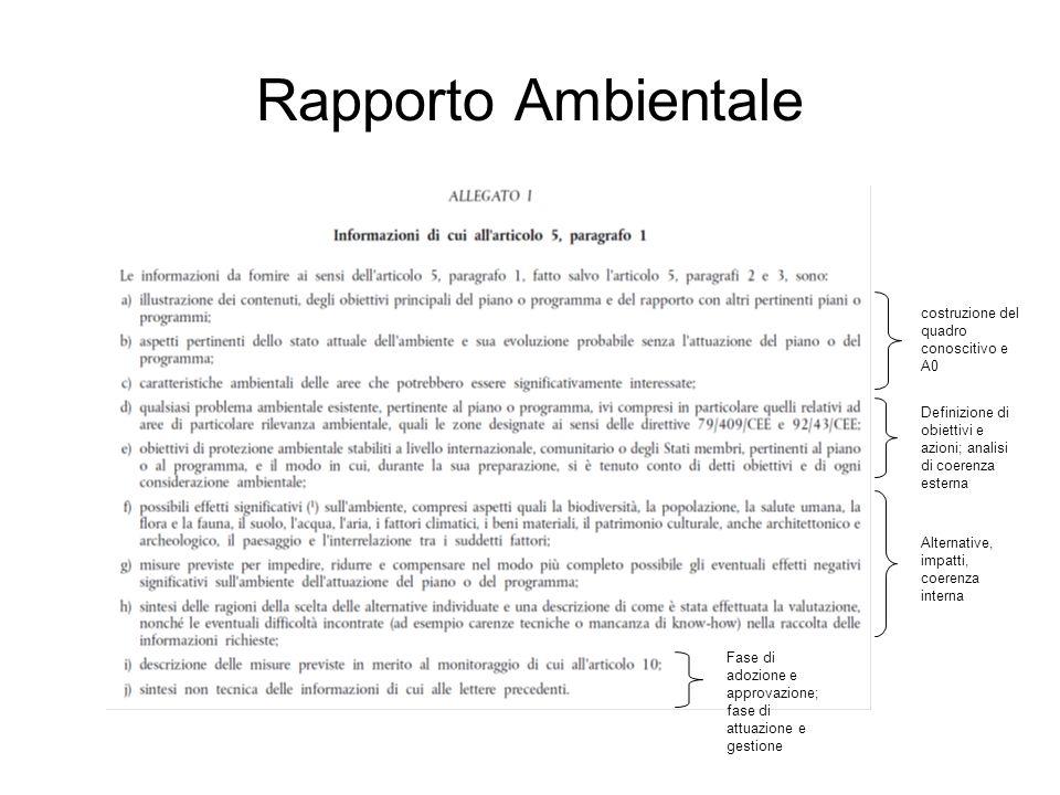 Rapporto Ambientale costruzione del quadro conoscitivo e A0 Definizione di obiettivi e azioni; analisi di coerenza esterna Alternative, impatti, coere