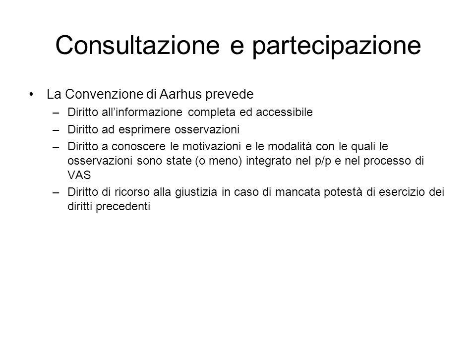 Consultazione e partecipazione La Convenzione di Aarhus prevede –Diritto allinformazione completa ed accessibile –Diritto ad esprimere osservazioni –D