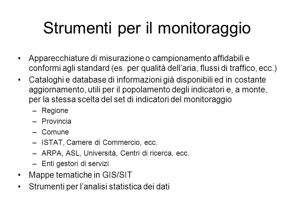 Strumenti per il monitoraggio Apparecchiature di misurazione o campionamento affidabili e conformi agli standard (es. per qualità dellaria, flussi di