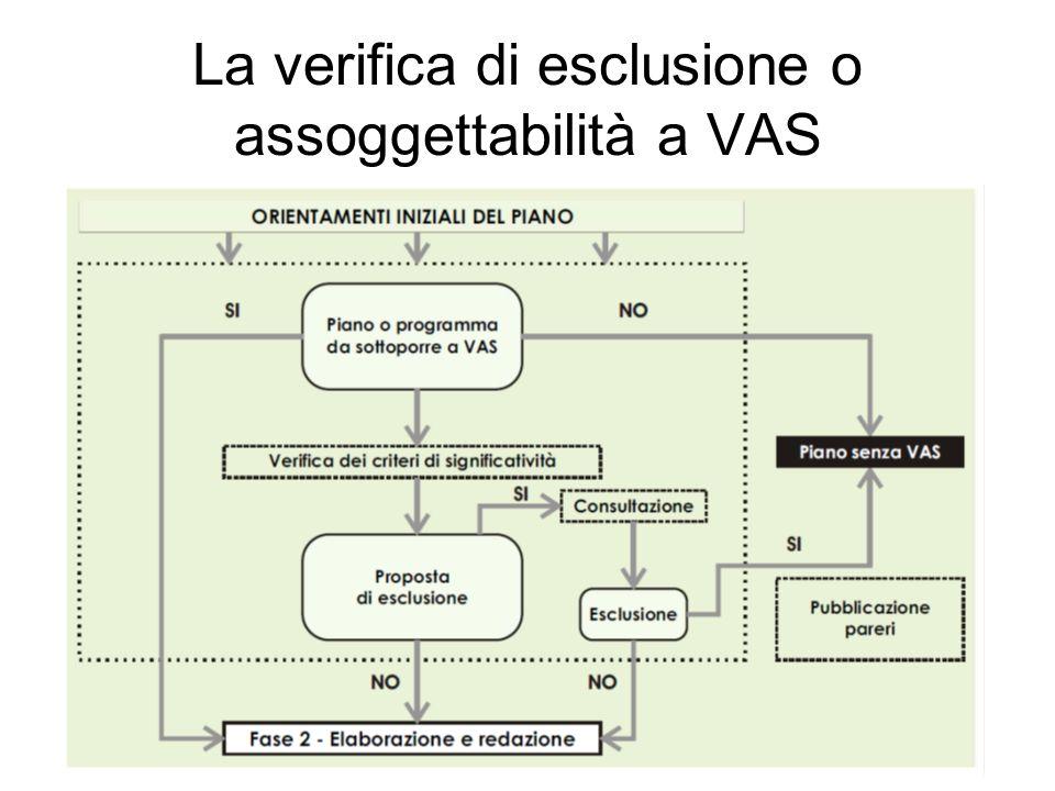Fasi della verifica (DGR 6420)..la verifica di esclusione è effettuata secondo le indicazioni di cui al punto 5.9 degli Indirizzi generali, come specificati nei punti seguenti e declinati nello schema generale – Verifica di esclusione..