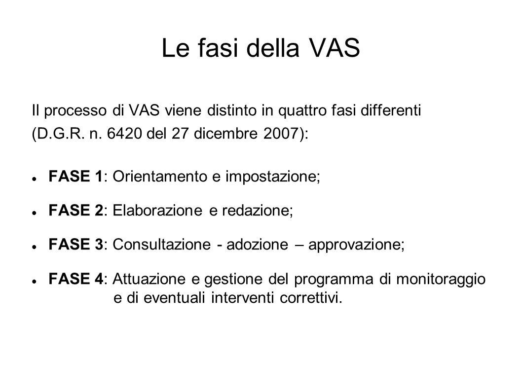 Le fasi della VAS Il processo di VAS viene distinto in quattro fasi differenti (D.G.R. n. 6420 del 27 dicembre 2007): FASE 1: Orientamento e impostazi