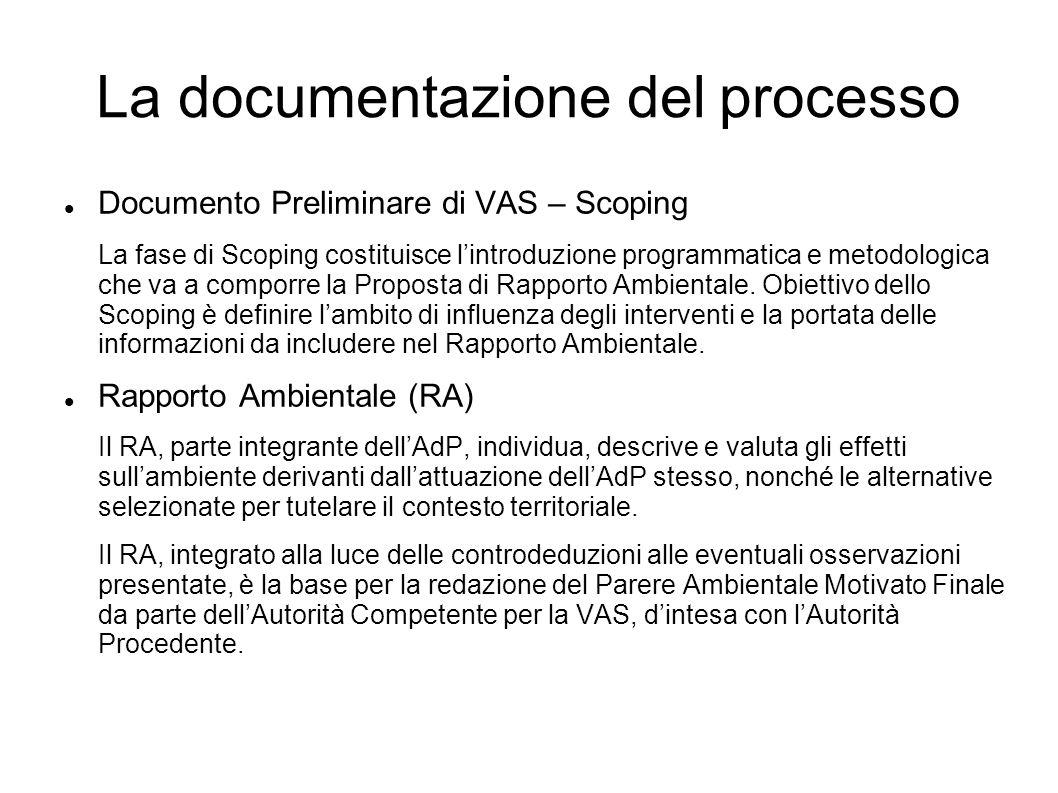 La documentazione del processo Documento Preliminare di VAS – Scoping La fase di Scoping costituisce lintroduzione programmatica e metodologica che va