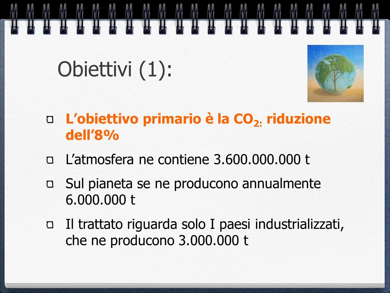 Obiettivi (1): Lobiettivo primario è la CO 2: riduzione dell8% Latmosfera ne contiene 3.600.000.000 t Sul pianeta se ne producono annualmente 6.000.00
