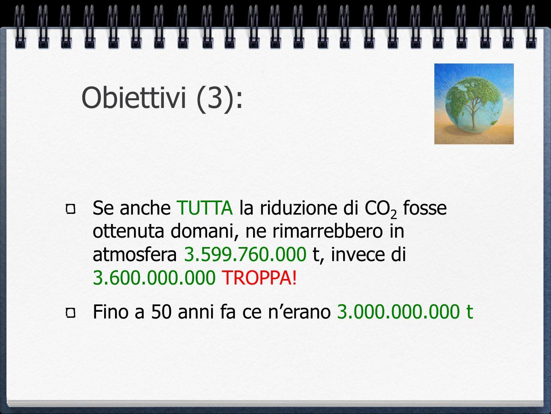 Obiettivi (3): Se anche TUTTA la riduzione di CO 2 fosse ottenuta domani, ne rimarrebbero in atmosfera 3.599.760.000 t, invece di 3.600.000.000 TROPPA