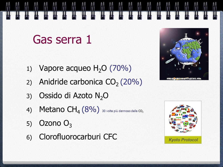 Gas serra 1 1) Vapore acqueo H 2 O (70%) 2) Anidride carbonica CO 2 (20%) 3) Ossido di Azoto N 2 O 4) Metano CH 4 (8%) 30 volte più dannoso della CO 2