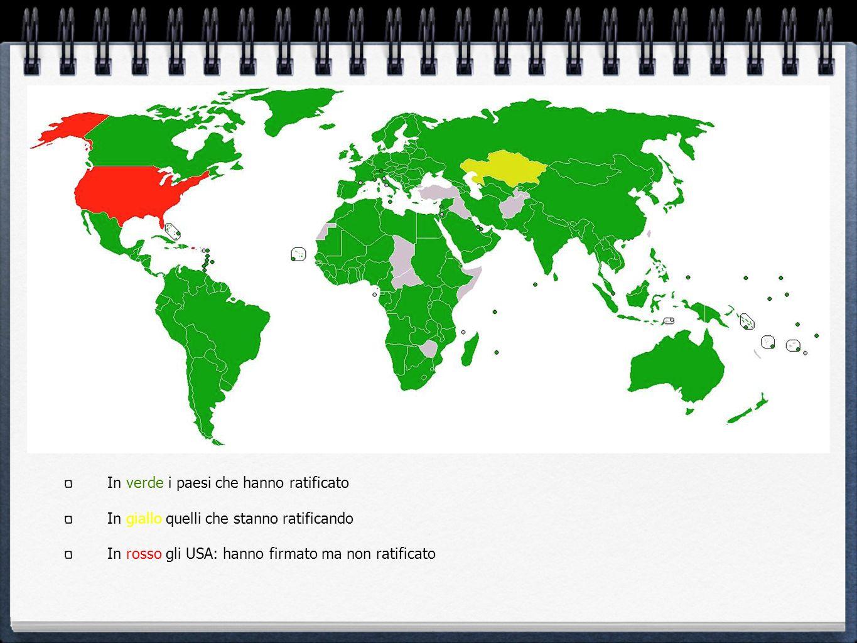 In verde i paesi che hanno ratificato In giallo quelli che stanno ratificando In rosso gli USA: hanno firmato ma non ratificato