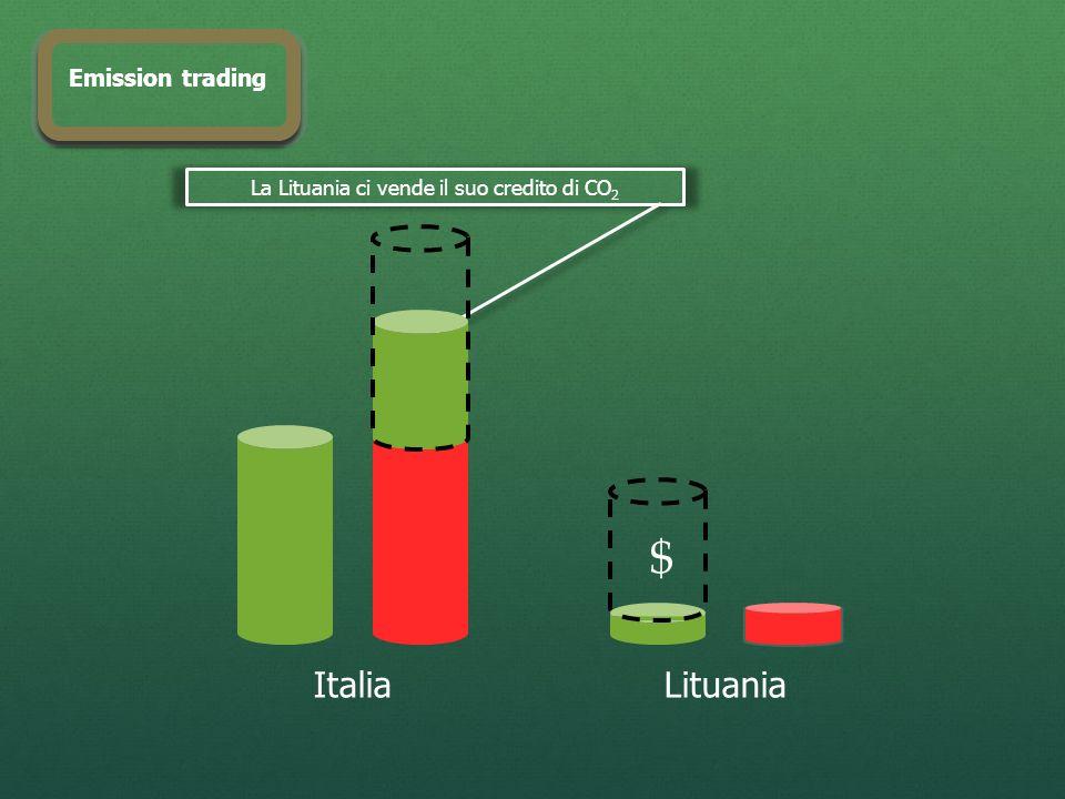 ItaliaLituania Riduzione emissioni