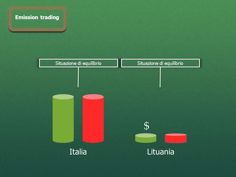 ItaliaLituania $ La Lituania ci vende il suo credito di CO 2