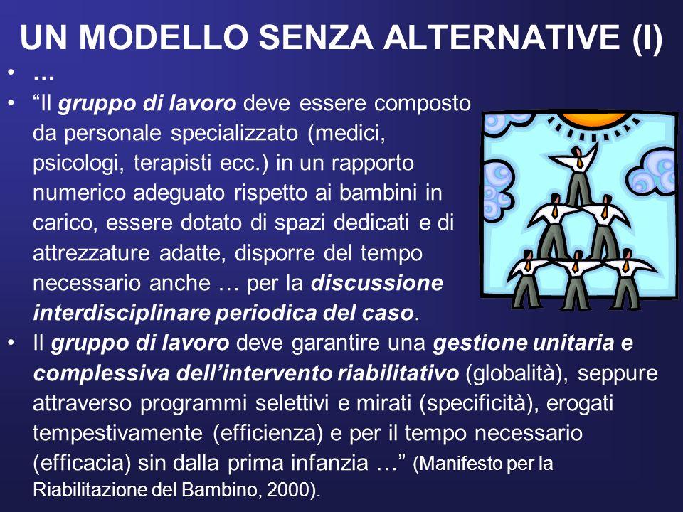 UN MODELLO SENZA ALTERNATIVE (I) … Il gruppo di lavoro deve essere composto da personale specializzato (medici, psicologi, terapisti ecc.) in un rappo