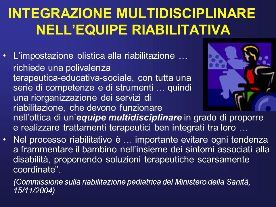 INTEGRAZIONE MULTIDISCIPLINARE NELLEQUIPE RIABILITATIVA Limpostazione olistica alla riabilitazione … richiede una polivalenza terapeutica-educativa-so