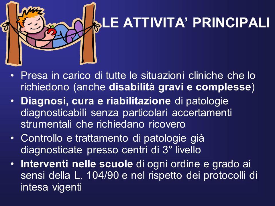 LE ATTIVITA PRINCIPALI Presa in carico di tutte le situazioni cliniche che lo richiedono (anche disabilità gravi e complesse) Diagnosi, cura e riabili