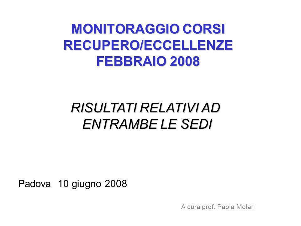 MONITORAGGIO CORSI RECUPERO/ECCELLENZE FEBBRAIO 2008 RISULTATI RELATIVI AD ENTRAMBE LE SEDI Padova 10 giugno 2008 A cura prof.