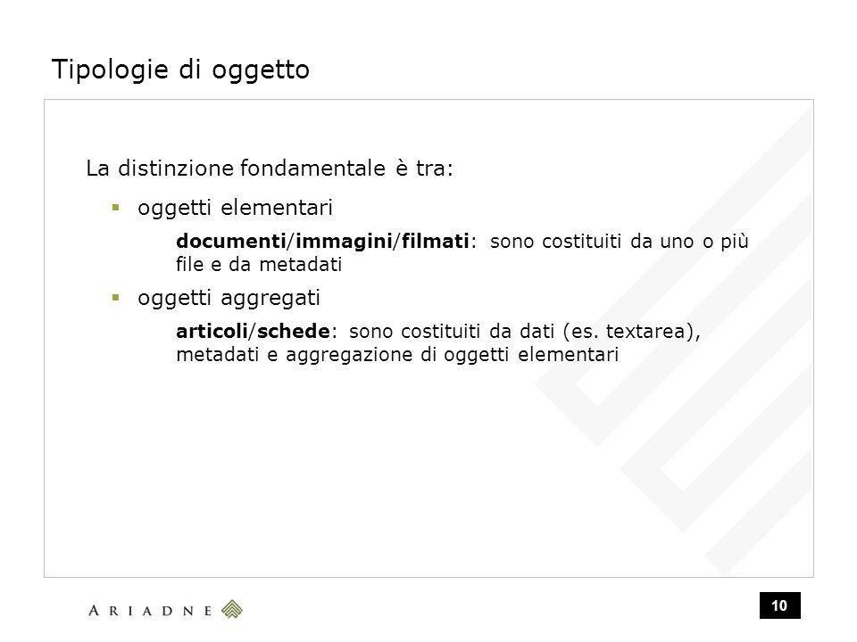10 Tipologie di oggetto La distinzione fondamentale è tra: oggetti elementari documenti/immagini/filmati: sono costituiti da uno o più file e da metadati oggetti aggregati articoli/schede: sono costituiti da dati (es.