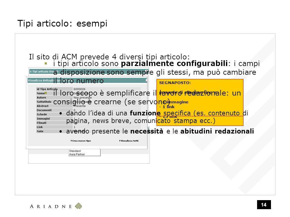 14 Tipi articolo: esempi Il sito di ACM prevede 4 diversi tipi articolo: CONTENUTO DI PAGINA: prevede di allegare fino a - 5 documenti - 1 immagine - 2 filmati - 15 link SEGNAPOSTO: prevede di allegare fino a - 1 immagine - 1 link i tipi articolo sono parzialmente configurabili: i campi a disposizione sono sempre gli stessi, ma può cambiare il loro numero il loro scopo è semplificare il lavoro redazionale: un consiglio è crearne (se servono) dando lidea di una funzione specifica (es.