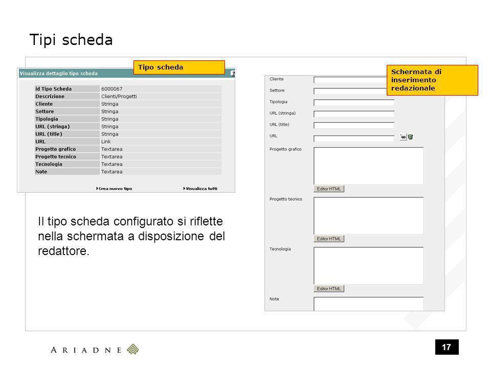 17 Tipi scheda Tipo scheda Schermata di inserimento redazionale Il tipo scheda configurato si riflette nella schermata a disposizione del redattore.