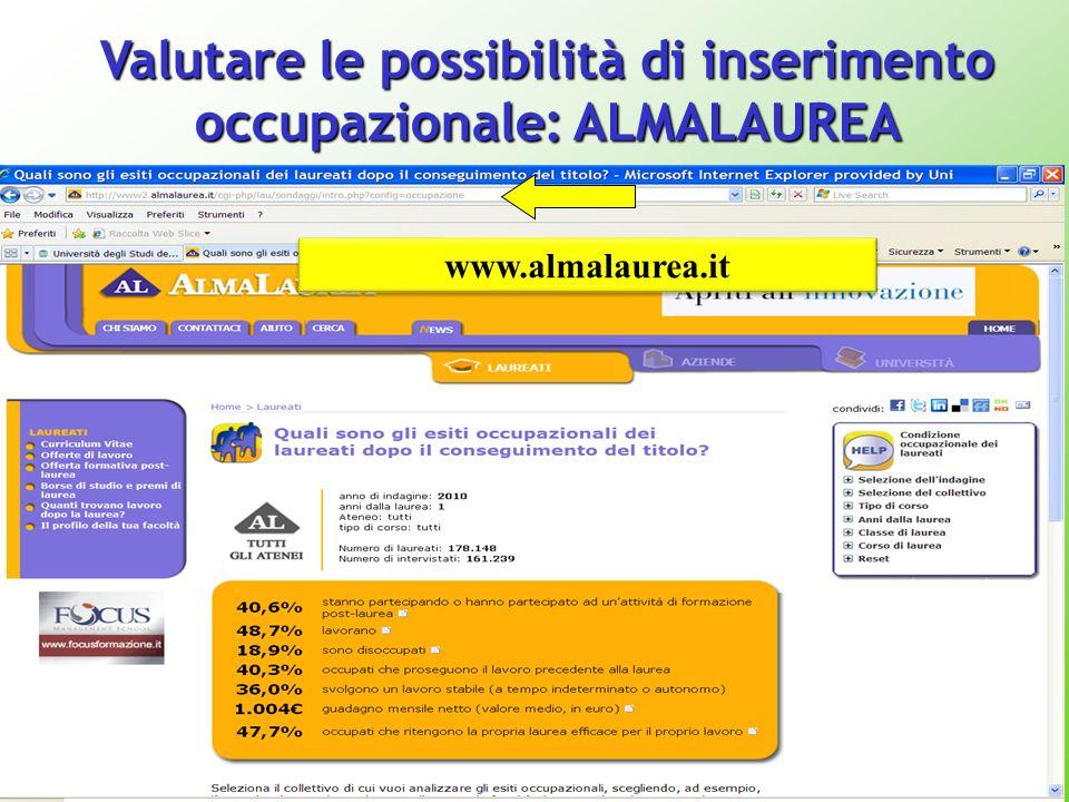 Valutare le possibilità di inserimento occupazionale: ALMALAUREA www.almalaurea.it