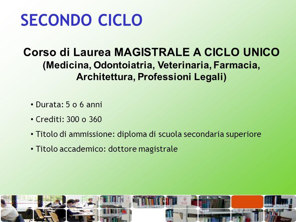 Classe L/SNT2 – Professioni sanitarie della riabilitazione Educazione Professionale (Varese) Fisioterapia (Varese) Lauree triennali Medicina e Chirurgia