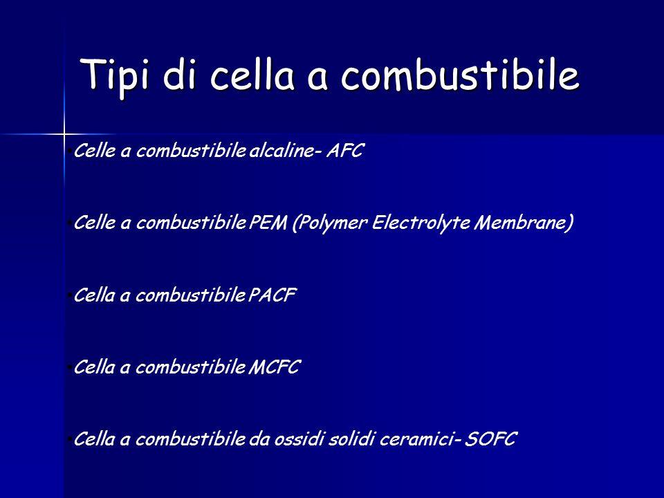 Tipi di cella a combustibile Celle a combustibile alcaline- AFC Celle a combustibile PEM (Polymer Electrolyte Membrane) Cella a combustibile PACF Cell