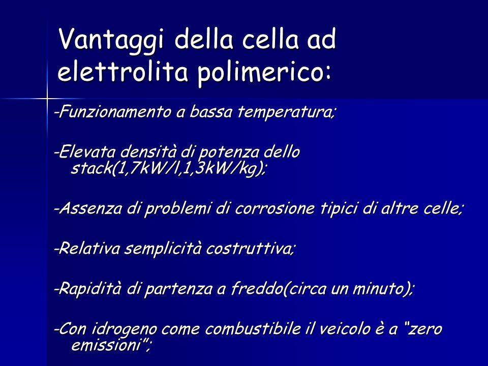 Vantaggi della cella ad elettrolita polimerico: -Funzionamento a bassa temperatura; -Elevata densità di potenza dello stack(1,7kW/l,1,3kW/kg); -Assenz