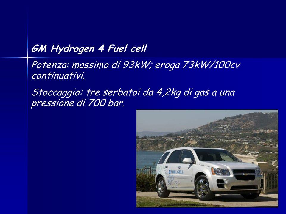 GM Hydrogen 4 Fuel cell Potenza: massimo di 93kW; eroga 73kW/100cv continuativi. Stoccaggio: tre serbatoi da 4,2kg di gas a una pressione di 700 bar.