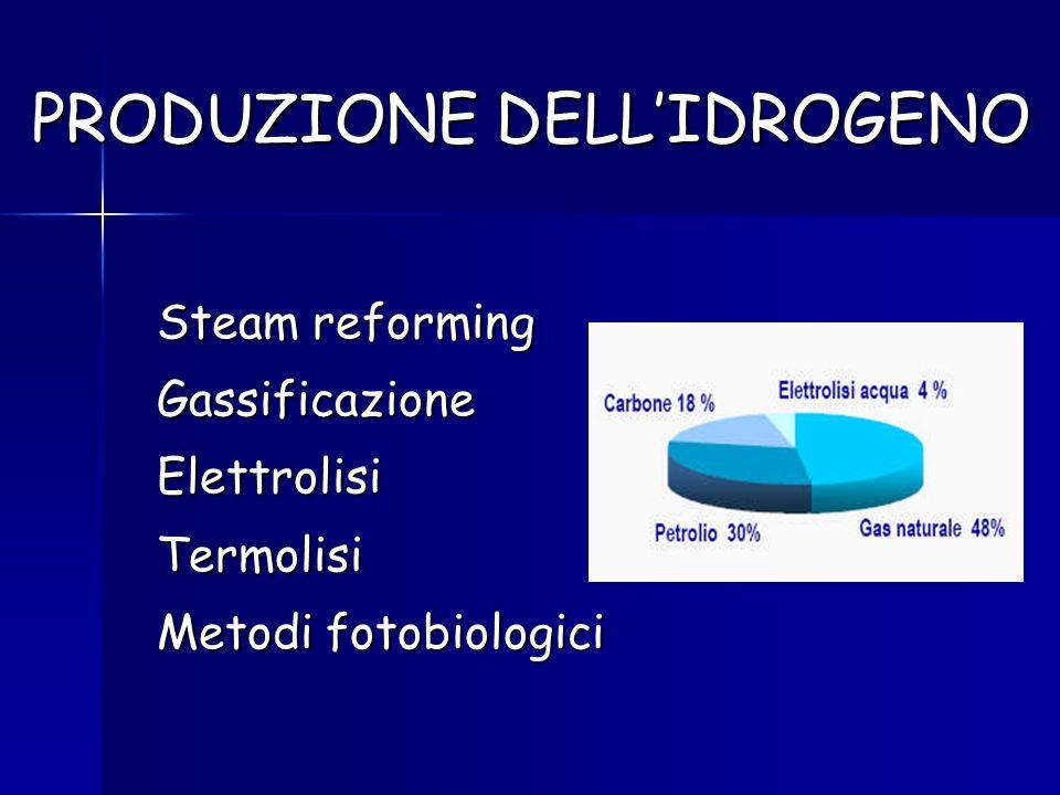 Steam reforming CH 4 + 2(H 2 O) + calore CO + 3H 2 CO + H 2 O CO 2 + H 2